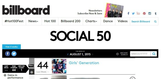 Girls' Generation Places on Billboard's 'Social 50' Chart